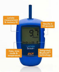 Lactate scout integrated bluetooth technologie startpacket
